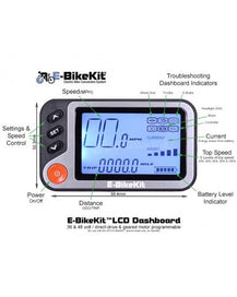 E-BikeKit™ LCD Dashboard Display