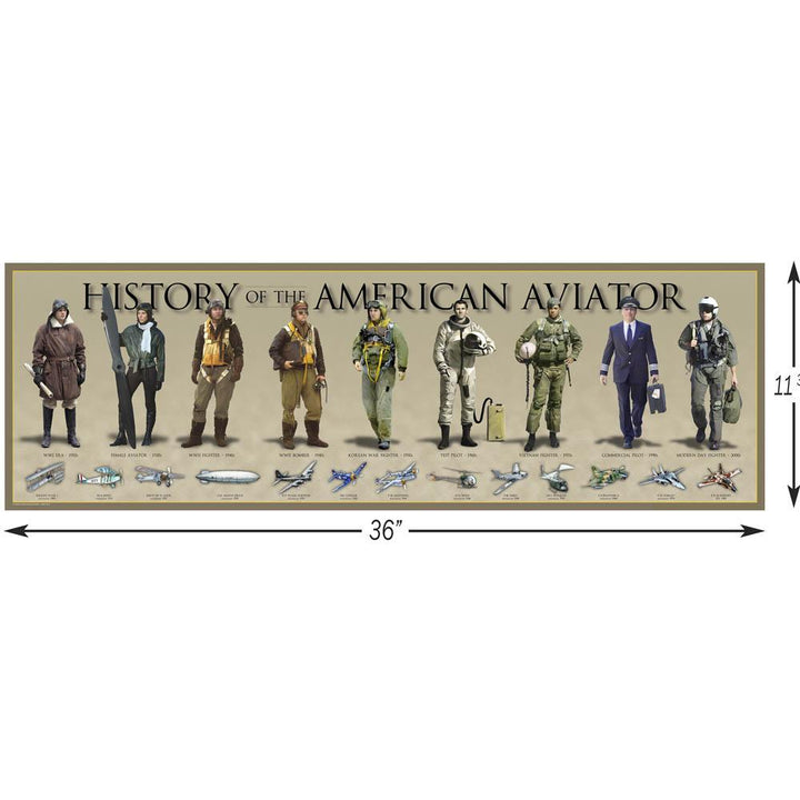 History of the Air Force - Poster-Military Republic