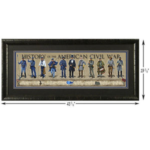 History of the American Civil War - Framed Poster-Military Republic