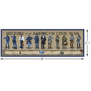 History of the American Civil War - Poster-Military Republic