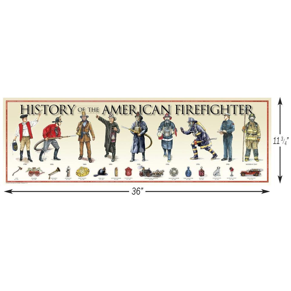 History of the American Firefighter - Poster