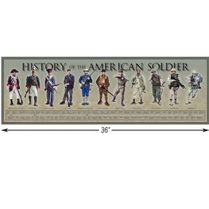 History of the American Soldier - Poster