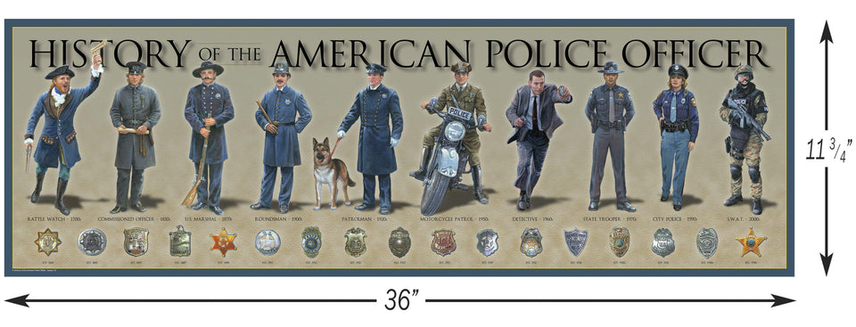 History of the Police Officer - Poster-Military Republic