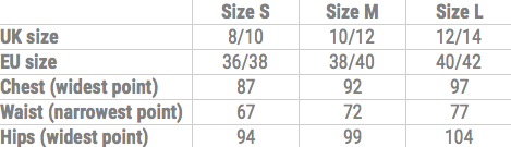 Ethical dresses size chart