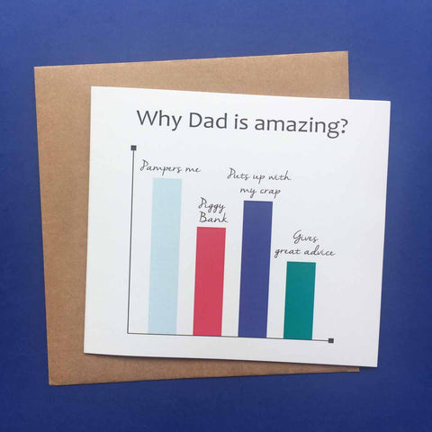 Greeting card-Why Dad is Amazing card-STATIONERY-PropShop24.com