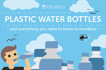 The Ugly Truth about Plastic Water Bottles