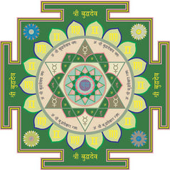 Mercury Yantra prosperity vastu financial tips expert budha wealth abundance blog