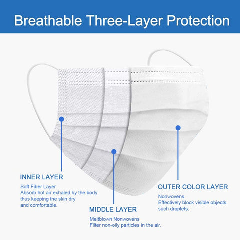 American Bling 50Pcs White Disposable Face Masks 3 Layers  Protective Cover Masks (Non-Medical)