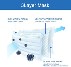 2000PCS White Disposable Face Masks 3 Layers Protective Cover Masks (Non-Medical)