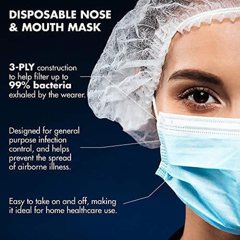 DraMedic Comfort Face Mask (100 pieces) - BiosenseClinic.ca