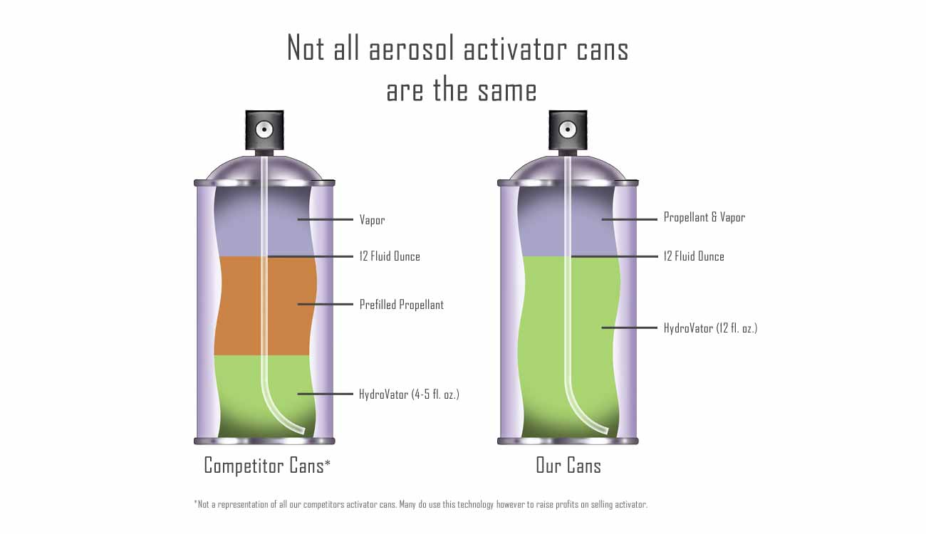The Truth in Buying Aerosol Activator