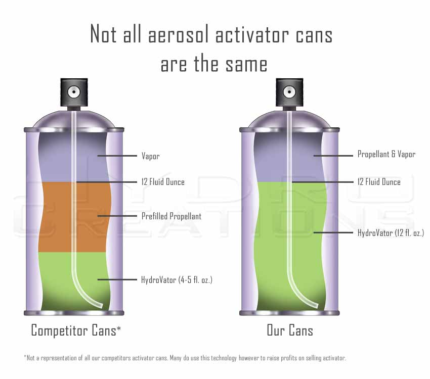 Truth in aerosol activator cans