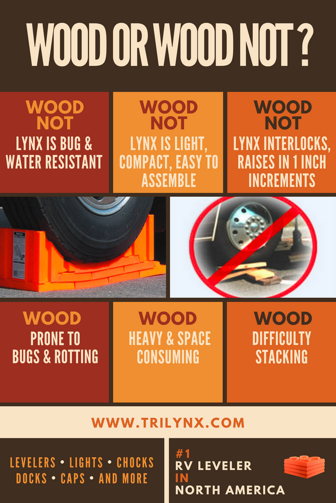 Wood or wood not? What you should know about leveling your RV with wood blocks