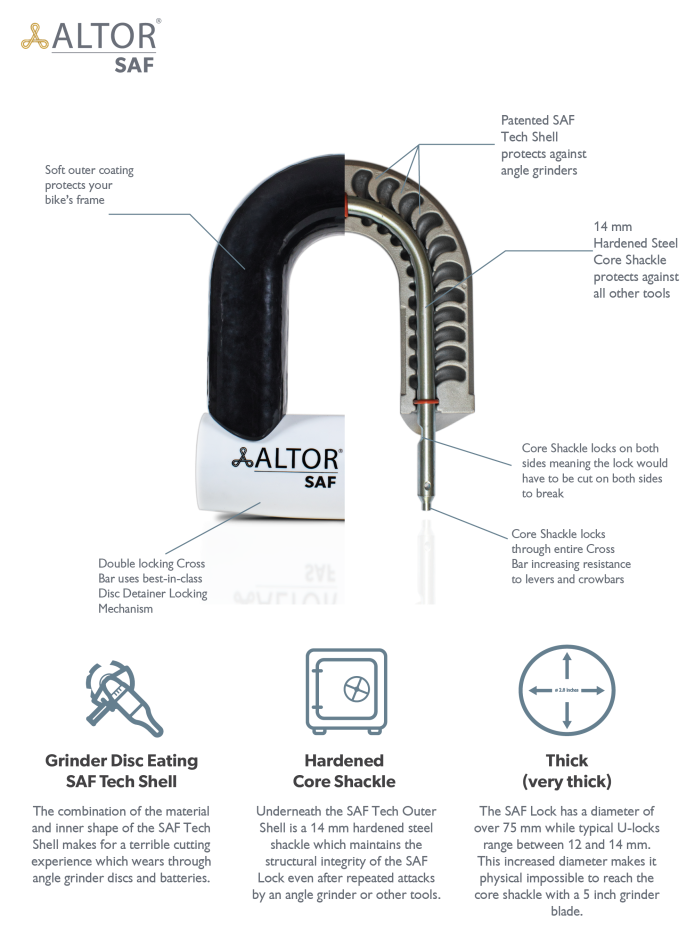 SAF Lock Double - Altor Locks