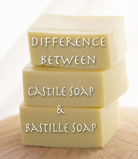 What do you mean by all natural soaps?  Castile or Bastille?