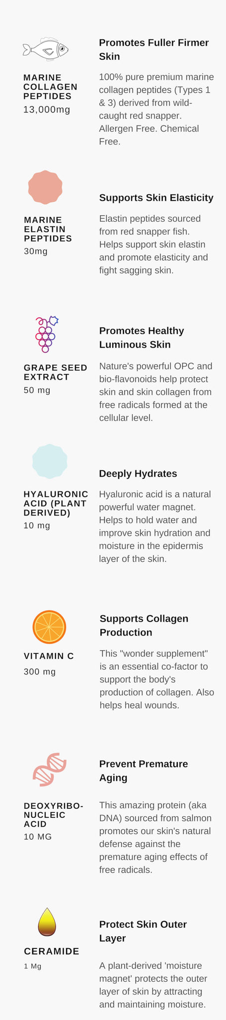 Taut Collagen Drink Advanced Formula Ingredients