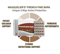 TautUSA Dr Masquelier French Pine Bark 3 ways protection