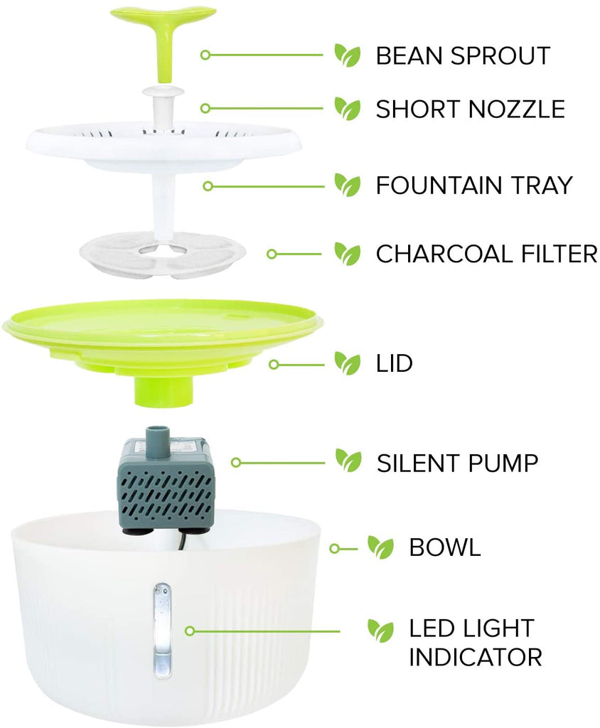 Downtown Pet Supply Dog Cat Automatic Pet Drinking Fountain Ultra ...