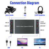4K HDMI to USB3.0 Video Capture Card
