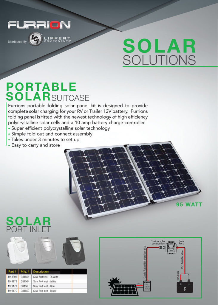 Furrion Solar Solutions Twofeathers Restorations