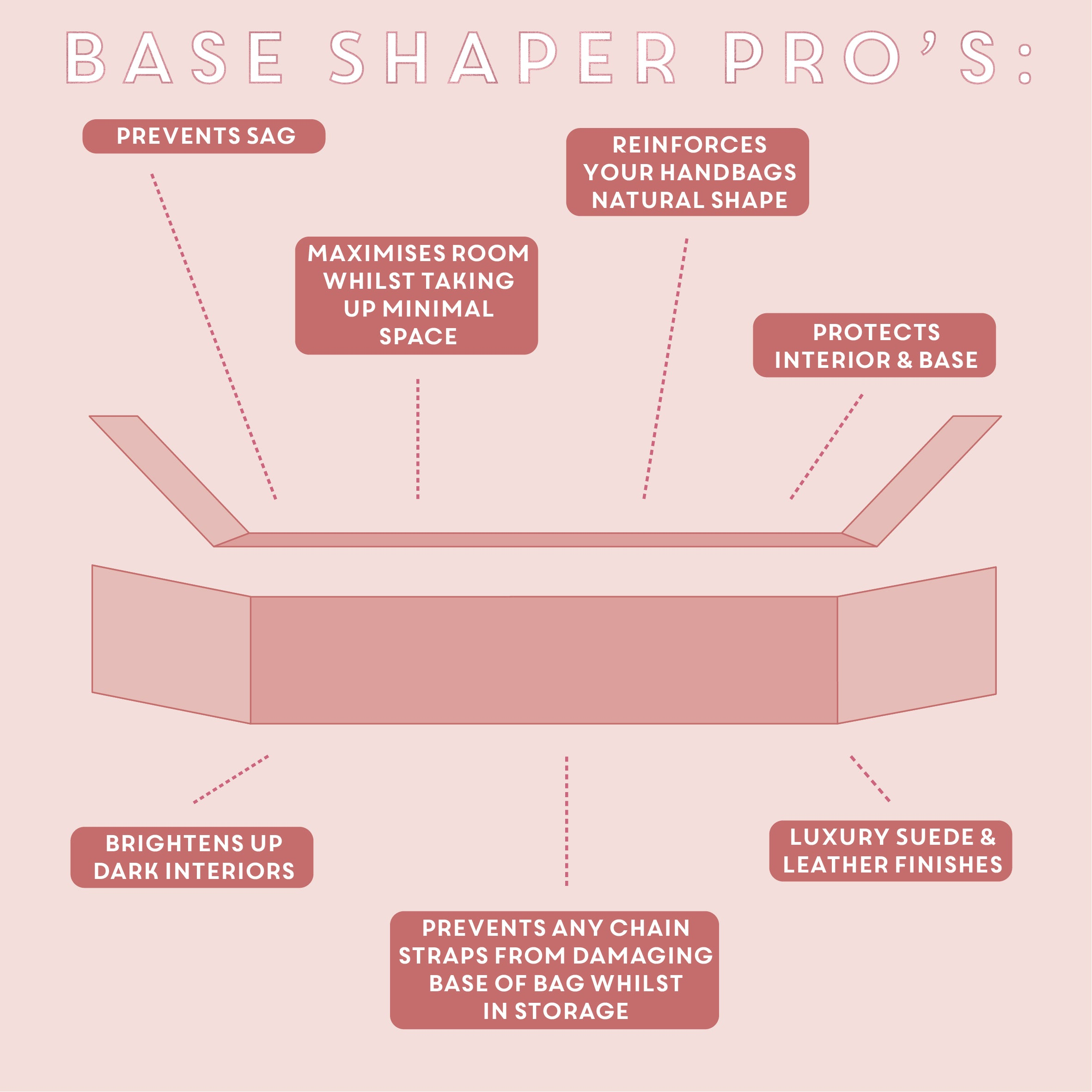 Mini Rectangle Base Shaper