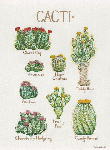 Cacti Field Guide Painting