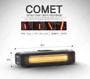 RAYPAL(Soldier) COMET 150 Lumens USB Rechargeable Head Light (DUAL LIGHT) Version