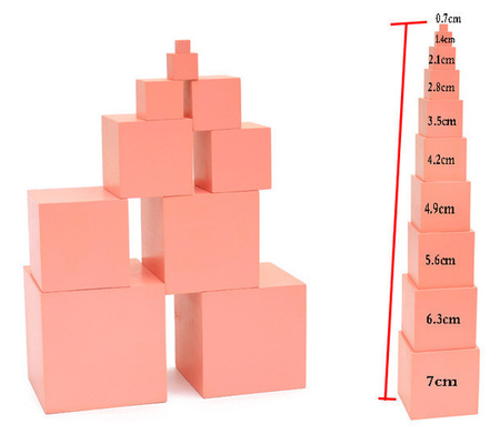 Pink Tower + cylindres d'encastrement