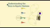Lecture 14 - Understanding the Keys to Equity Options (Audio Only)