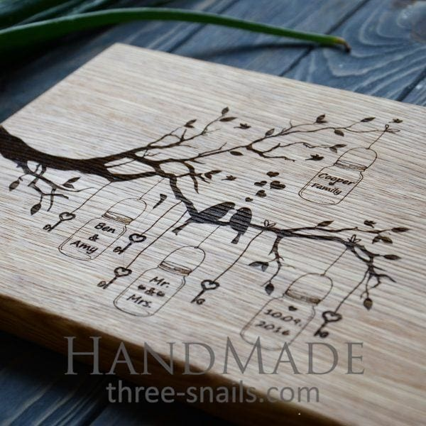 Cutting board with drawing - 1