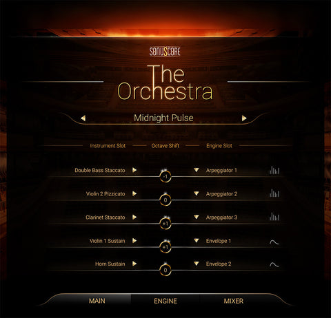 Sonusscore The Orchestra
