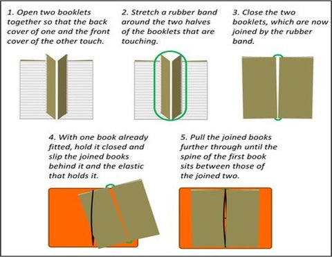 How to refill a travelers notebook
