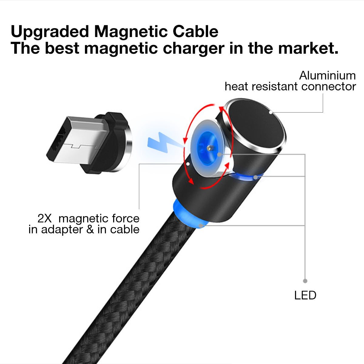 90 Degree Round Lightning USB Magnetic Charging Cable Fast Charger for iPhone X 8 7 6 Plus