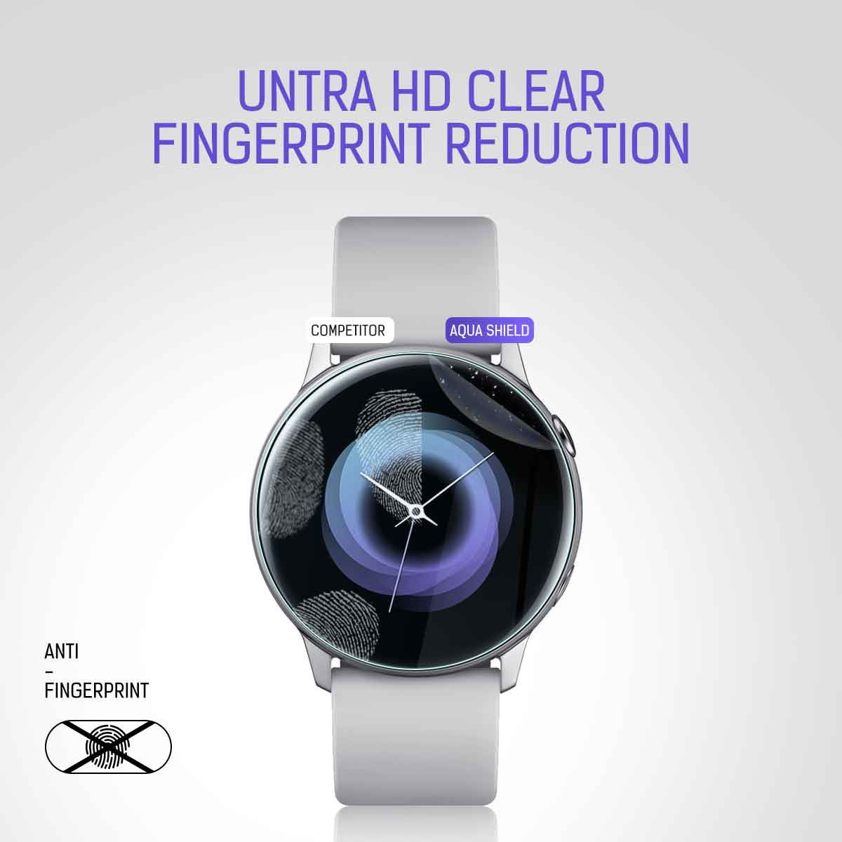 MaxShield Waterproof Screen Protector For Samsung Galaxy Active Watch