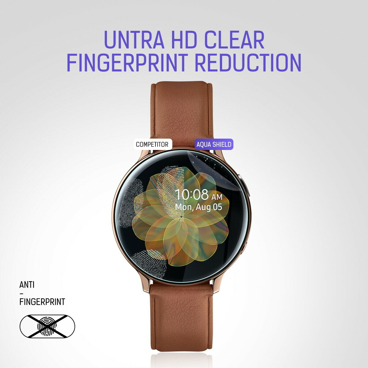 Maxsheld Samsung Galaxy Watch Active Full Coverage Waterproof Screen Protector