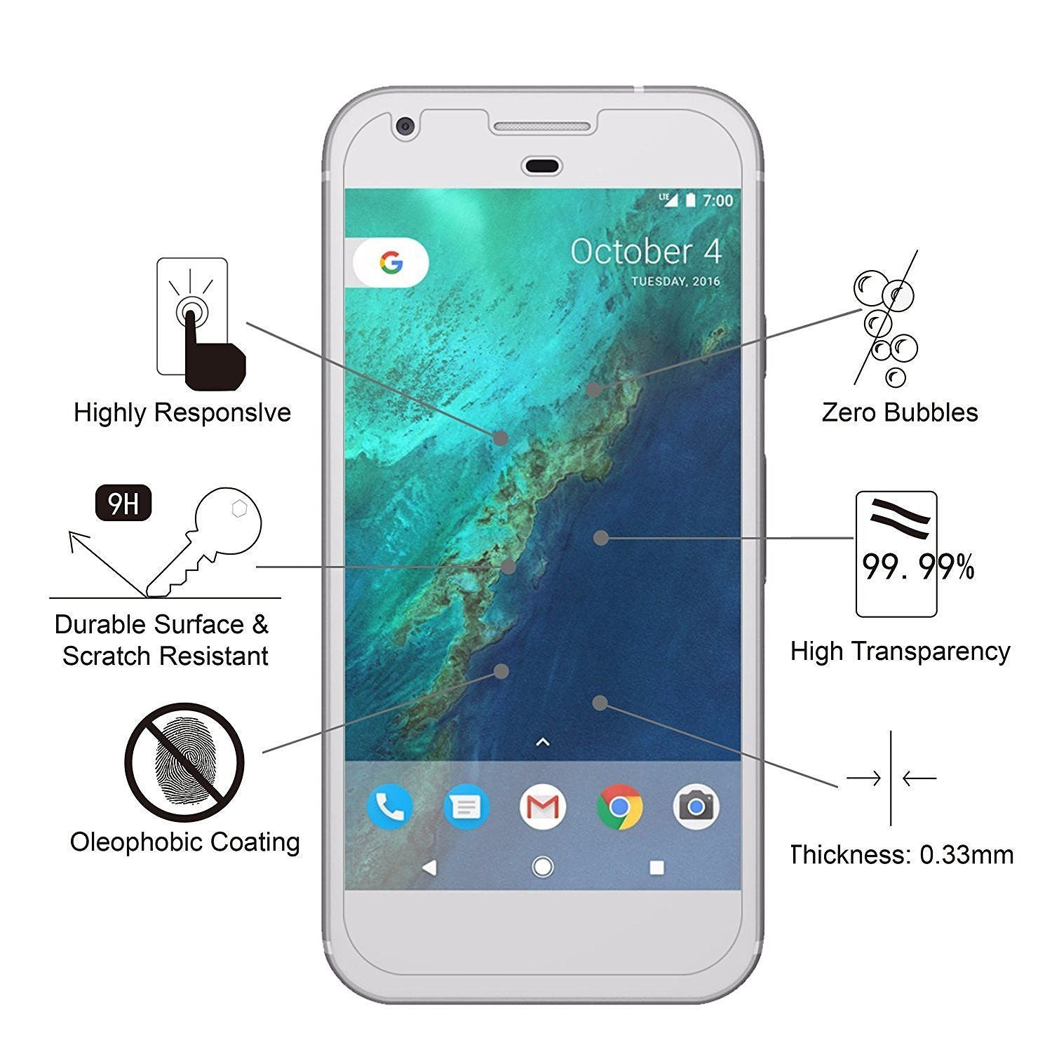 GENINE TAGGSHIELD TEMPERED GLASS SCREEN PROTECTOR FOR Google Pixel / Pixel XL
