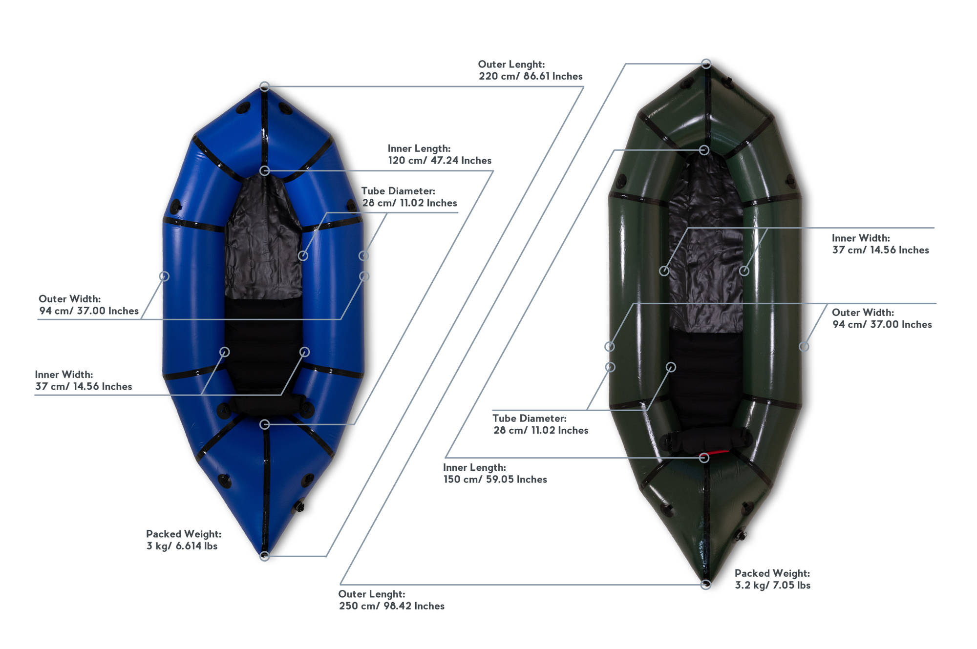 Packraft Comparison