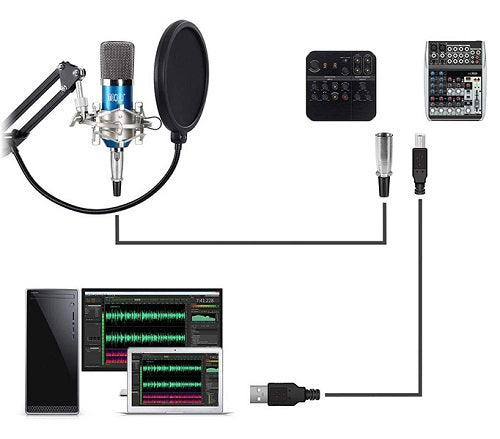Cables and Audio Interfaces