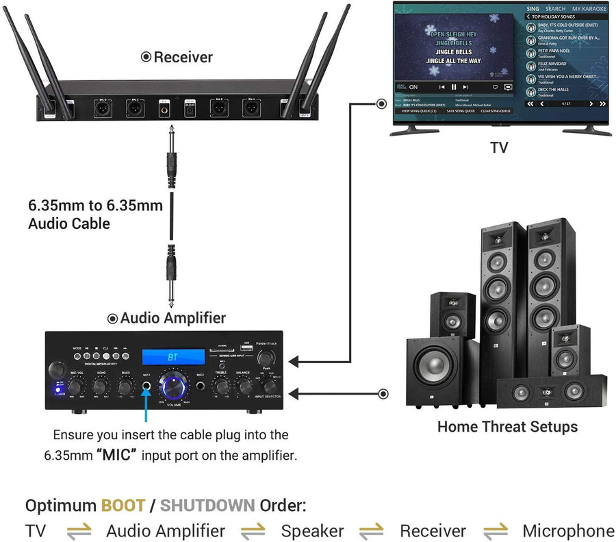 TONOR TW-820 PLUS 4-Channel Wireless Microphone