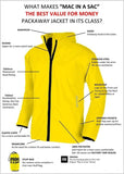 MIAS JACKET NEON YELLOW 2016