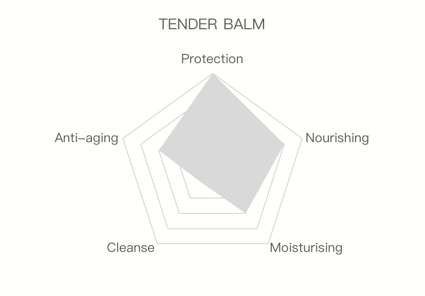Tender balm protection nourishing
