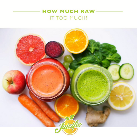 How much RAW is too much?