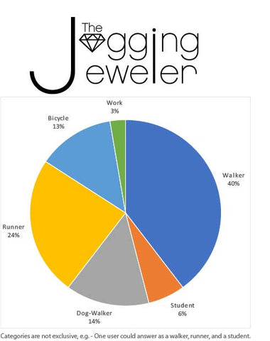 The Jogging Jeweler, The Old Croton Aqueduct, Westchester, Rivertowns, Dobbs Ferry, Runner, Hudson Life, New York State Park