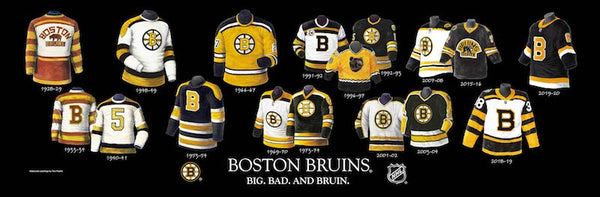 NHL poster that shows the evolution of the Boston Bruins jersey.