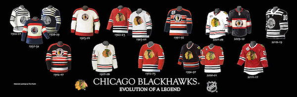 NHL poster that shows the evolution of the Chicago Blackhawks jersey.