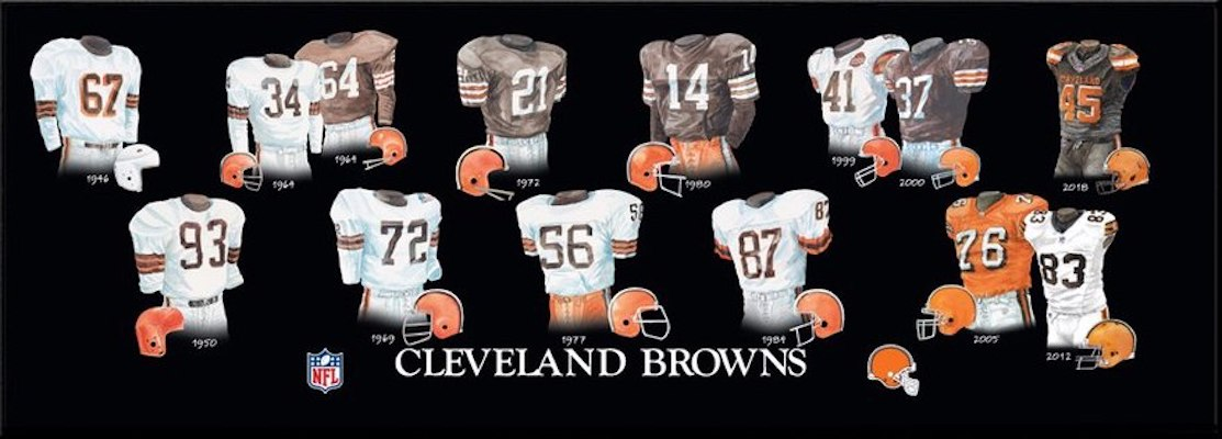 Cleveland Browns uniform evolution poster