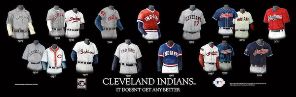 MLB poster that shows the evolution of the Cleveland Indians uniform.