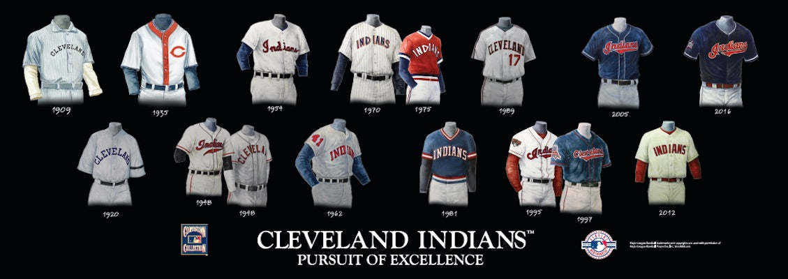 Cleveland Indians uniform evolution poster