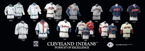 Cleveland Indians Uniform Print