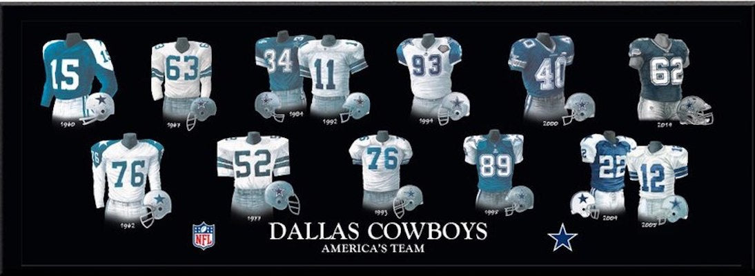 Dallas Cowboys uniform evolution poster